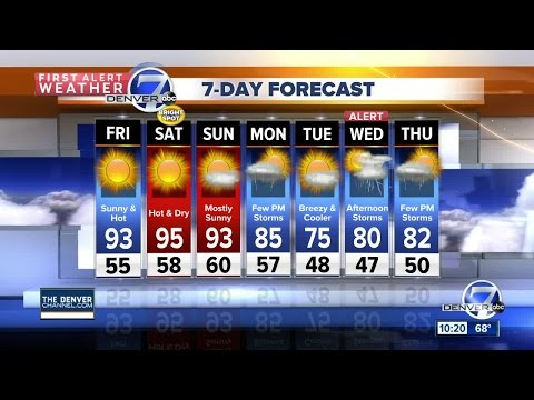 Drier weather for Colorado