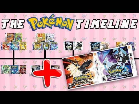 The Pokémon Timeline (Updated to Ultra Sun & Moon)