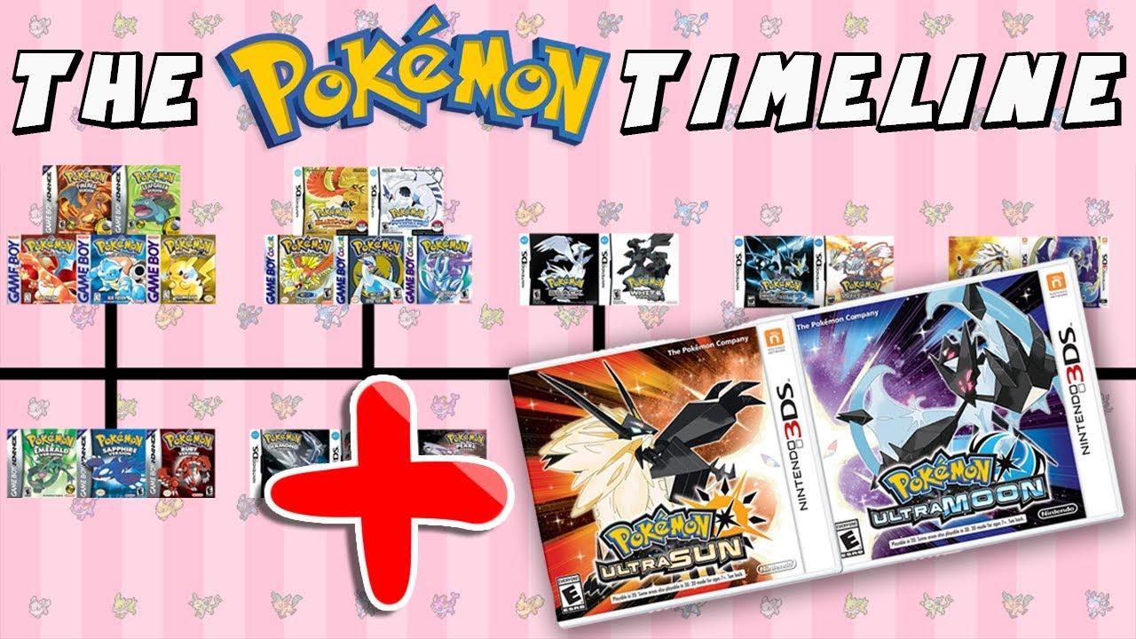 The Pokémon Timeline Updated To Ultra Sun Moon Youtube