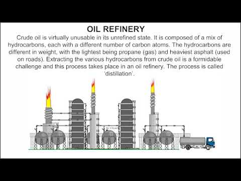 CRUDE OIL AND NATURAL GAS - EXTRACTION TO ELECTRICITY