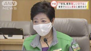 東京都は「感染者数より入院患者数の増加に危機感」(2020年12月10日) - YouTube