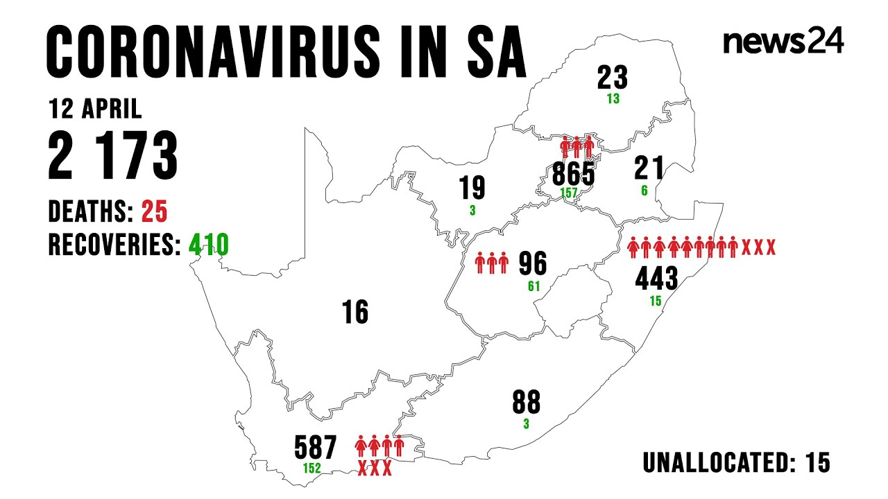 WATCH | 12 April: Number of confirmed cases rise by 145 to 2 173