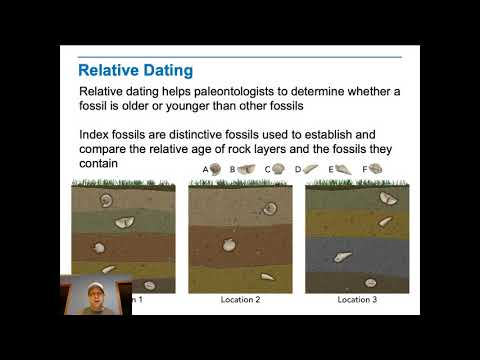 dating fossil records