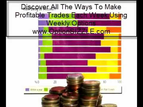 Weekly Options - 4 Tips to Trading Weekly Options