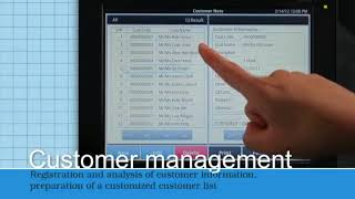 Fast food pos | systems for small businesses tablet