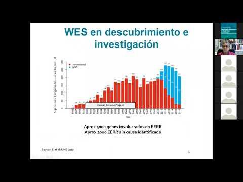 """Seminario Académico 02-12-2020: """"Programa de Enfermedades Poco Frecuentes: from zero to hero"""""""