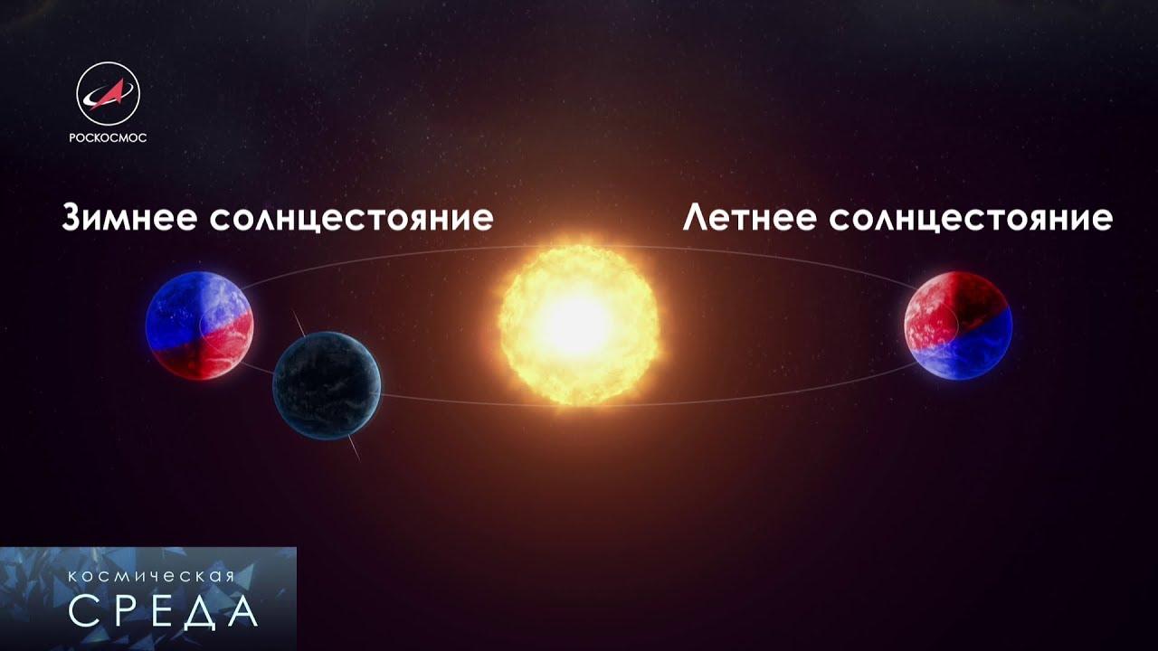 Космическая среда №174, 20.12.17