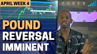 Forex Fundamental Analysis   Pound Rally OVER??