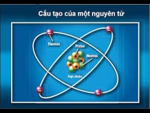 Tổng ôn lý thuyết vật lý 12 || chương 7 hạt nhân nguyên tử || ôn thi THPT quốc gia || LIVE