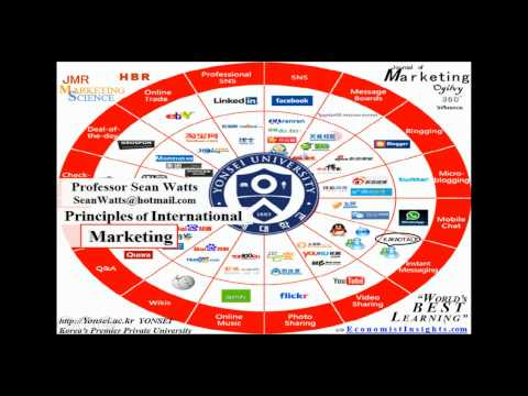International Marketing Review Student Presentation Social Media Marketing 141013