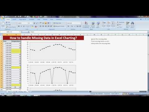 how to write a regression equation from spss output