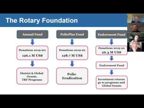 Rotary Foundation with