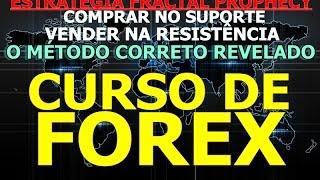 Curso de forex Op  EURUSD   Comprar no suporte e vender na resistência   A técnica certa