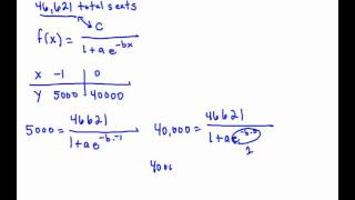 Finding a Logistic Function