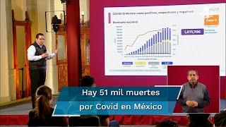 Reporte Covid-19 en México al viernes 7 de agosto: suman 513 mil 144 casos negativos; 89 mil 155 sospechosos; hay 51 mil 311 fallecimiento por coronavirus, además de 469 mil 407 casos positivos, según informaron las autoridades de Salud