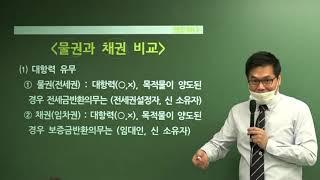 [공인중개사_랜드하나] 부동산 민법 유재헌 - 권리의 …
