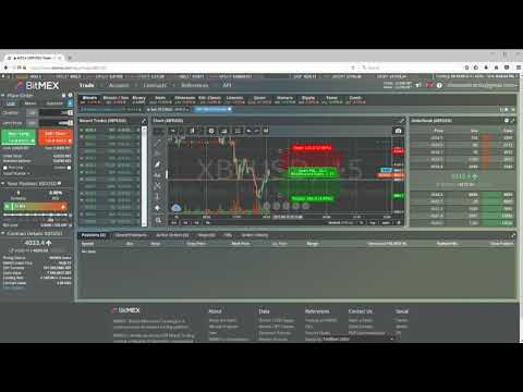 How to Make Huge Profits Trading Bitcoin on Bitmex!