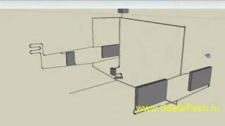 Моя система отопления Александр Залуцкий(, 2011-12-26T07:50:33.000Z)
