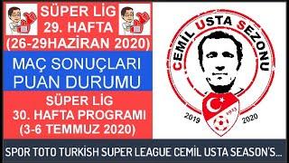 SÜPER LİG 29. HAFTA MAÇ SONUÇLARI–PUAN DURUMU-30. HAFTA PROGRAMI 19-20 Turkish Super LeagueWeek 29