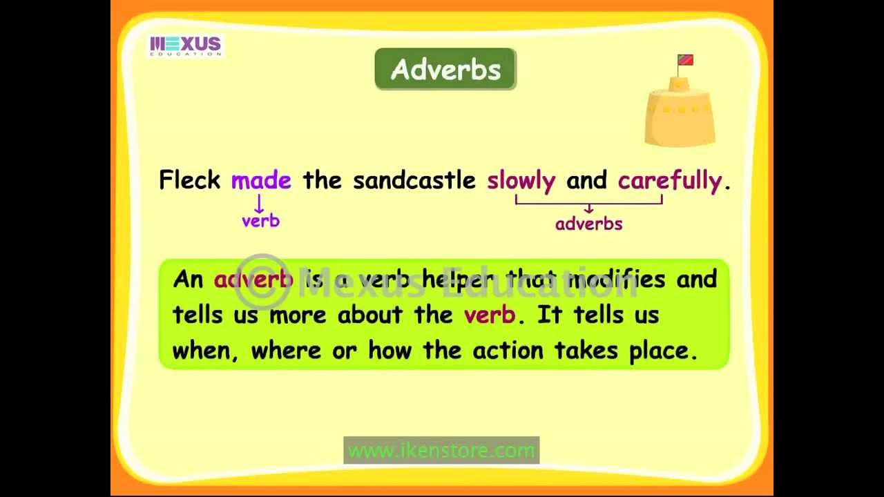 small resolution of Learn English Grammar: Adverbs of Manner   English Grammar   iken   ikenedu    ikenApp - YouTube