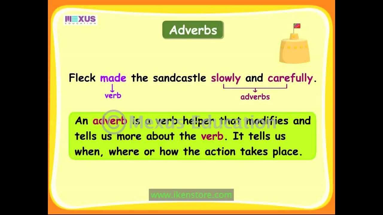 medium resolution of Learn English Grammar: Adverbs of Manner   English Grammar   iken   ikenedu    ikenApp - YouTube