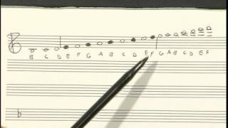 Lines & Spaces in Saxophone Music Notation