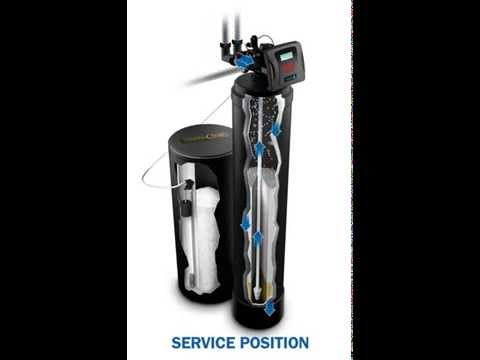 ServicePosition (video 5 Of 5)
