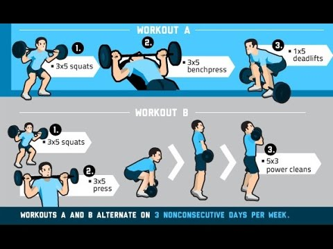 Best 5x5 Strength Workout Program Routine For Mass