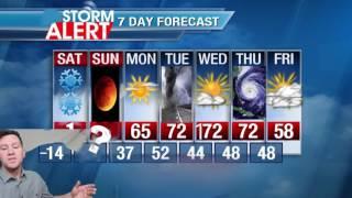 Alabama's 7 Day Weather Forecast