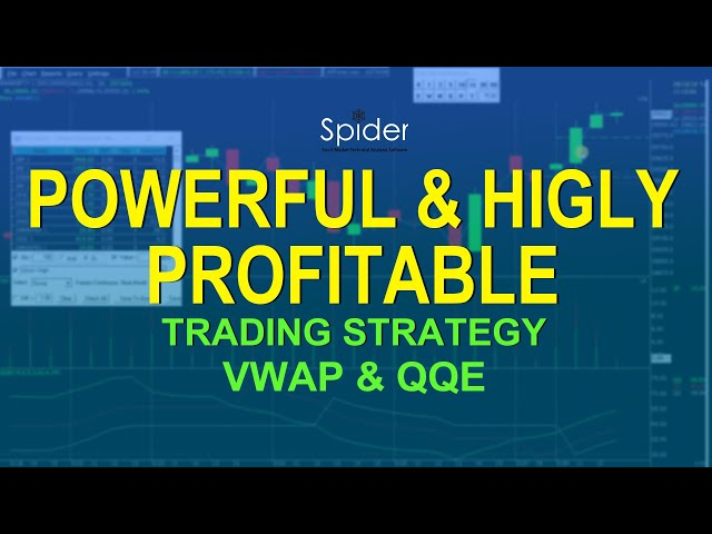 VWAP & QQE SIMPLE TRADING STRATEGY | POWERFUL & HIGHLY PROFITABLE STRATEGY