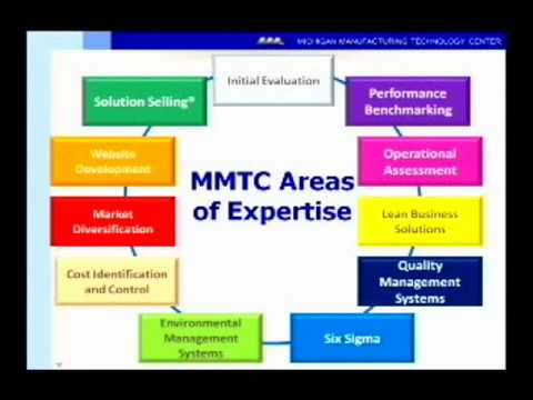 Manufacturing Extension Partnership Network - Michigan MEP