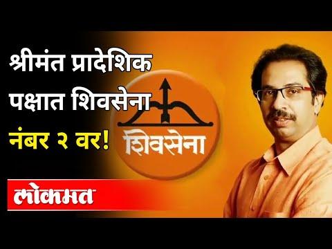 Shiv Sena दुसरा सर्वात श्रीमंत प्रादेशिक पक्ष, शिवसेनेला Electoral Bonds मधून मिळाले 'इतके' कोटी