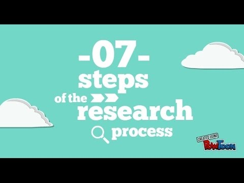 The Research Process in 7 Steps