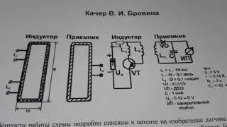 4. Электродинамика.  Индукция переменных электрических зарядов.