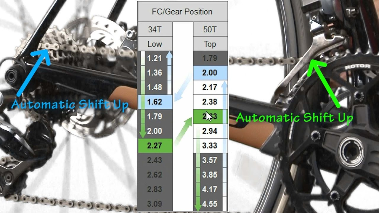 90fadc59e0d How to Setup Synchronized Shifting on your Shimano Equipped Di2 Bike ...