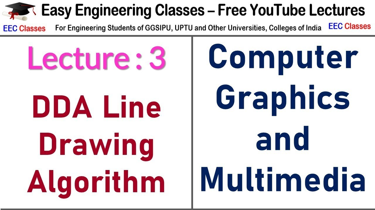 CGMM Lecture 3 in Hindi : DDA Line Drawing Algorithm | Computer Graphics  Classes
