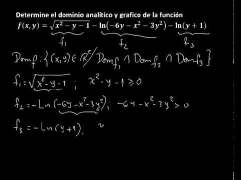 continuidad de funciones de varias variables pdf