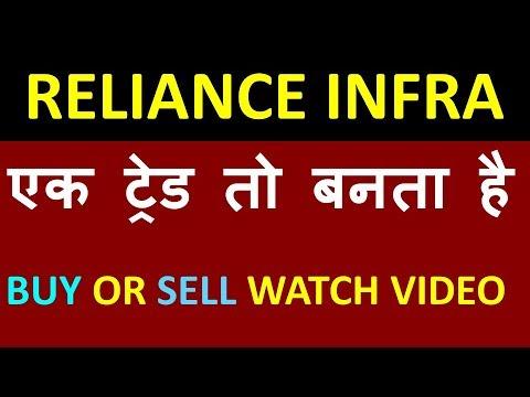 RELIANCE INFRA एक ट्रेड तो बनता है !!