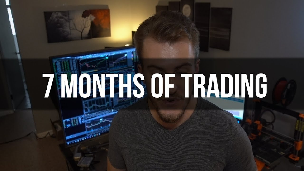 My Trading Strategies for 2018