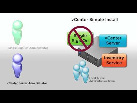 vCenter Single Sign On: Understanding the Administrators role