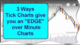 Tick Charts Give You A Winning Edge In Day Trading