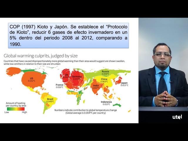 El Desarrollo Sustentable y el progreso tecnológico | UTEL Universidad
