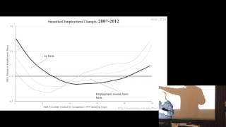 A FAQ on Tech, Jobs, and Wages | Andrew McAfee