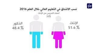المرأةُ الأردنية في صورة احصائية - (7-3-2018)