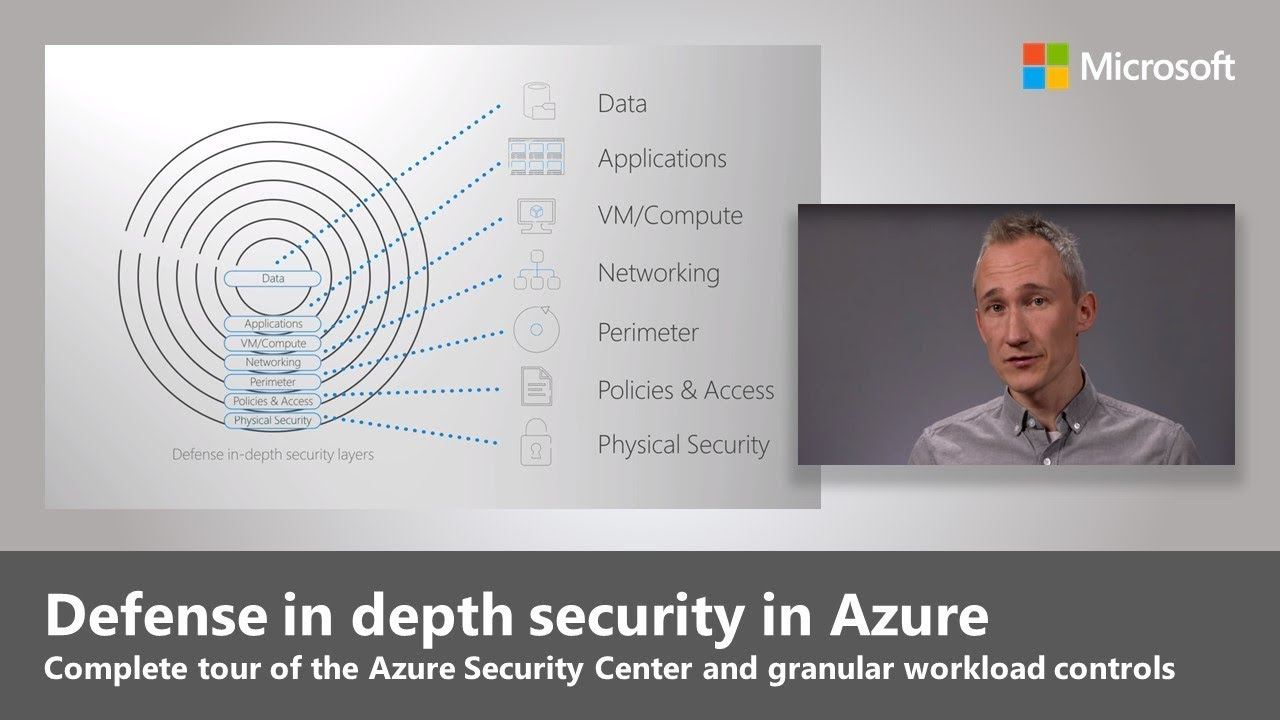 Azure Essentials Defense In Depth Security Youtube
