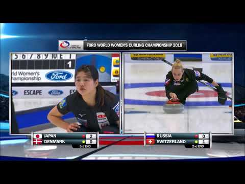 WWCC 2018. Hit for 5 by Victoria Moiseeva