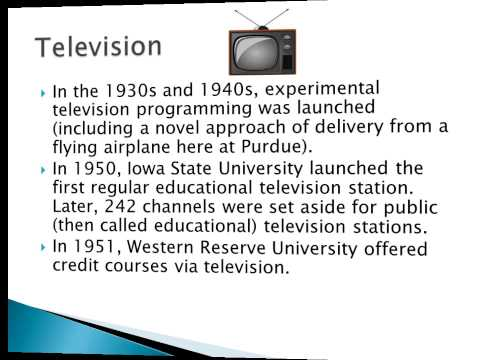 The History of Online Education RRWolfe