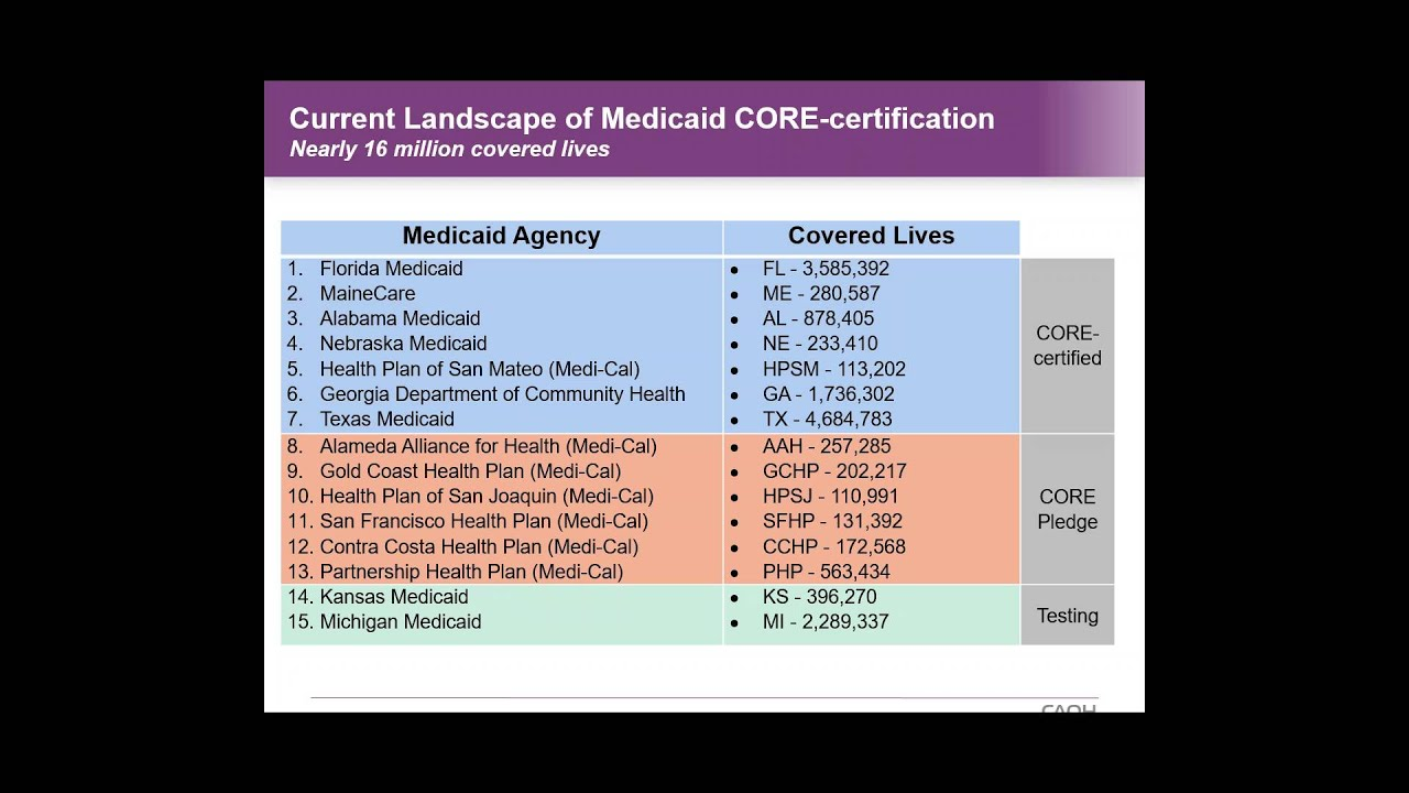 Caqh core voluntary caqh core certification national webinar with caqh core voluntary caqh core certification national webinar with alabama medicaid agency xflitez Image collections
