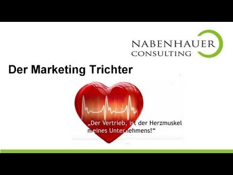 Marketingtrichter - Automatisierte Kundengewinnung im Internet - Robert Nabenhauer