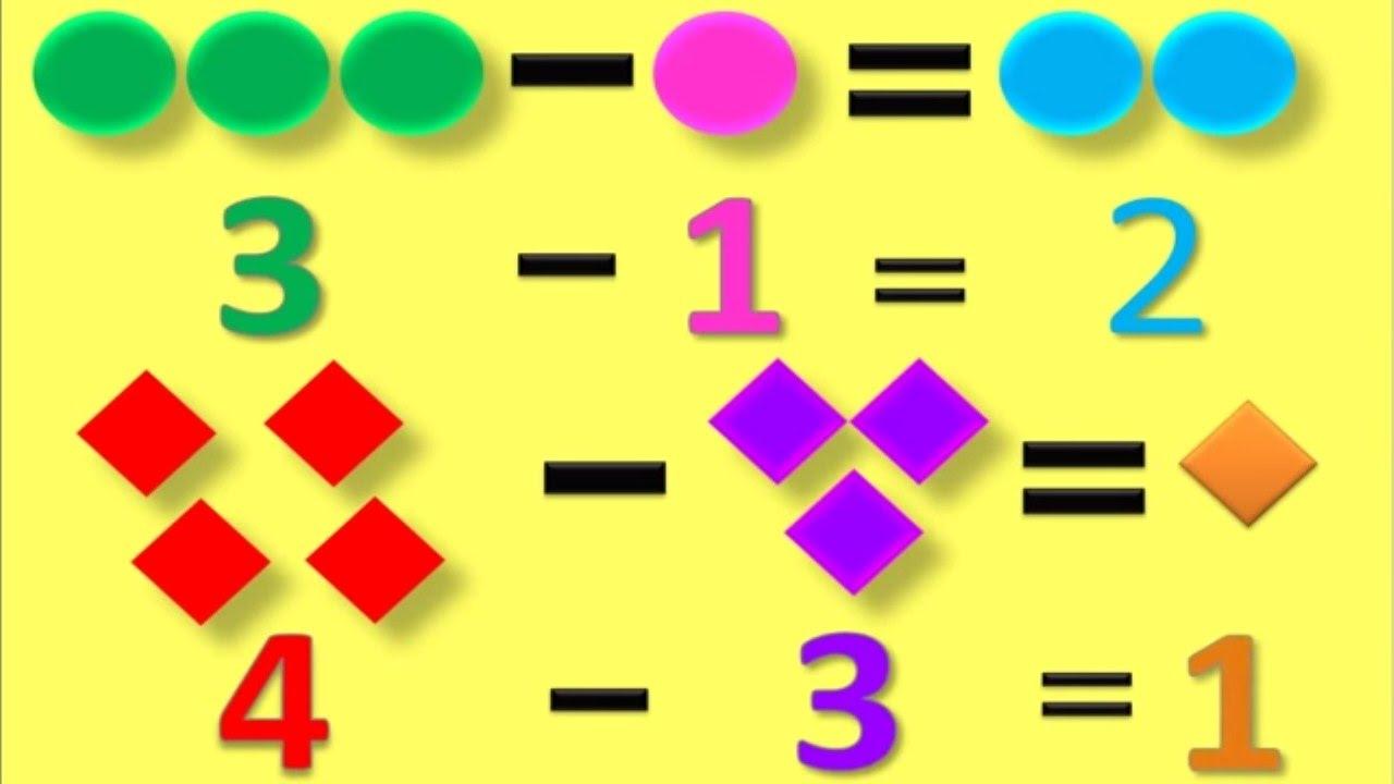 Aprendiendo A Restar Matemáticas Para Niños Video Infantil Hd Youtube